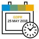 gdpr sap business one